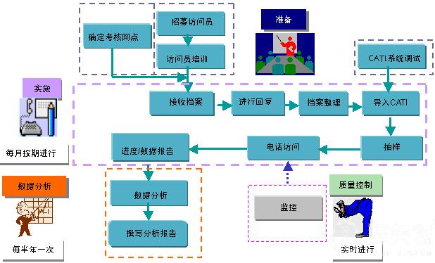 活动流程图片素材
